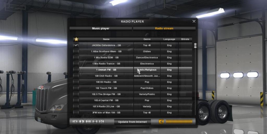 American Truck Simulator Streams